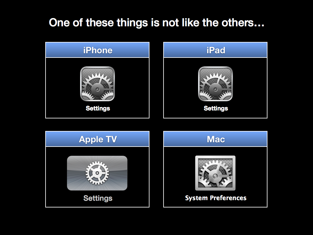 Table comparing settings / preferences on Apple platforms